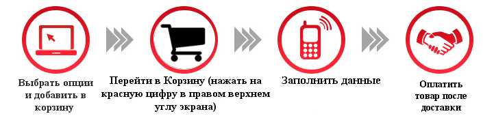 доставка пряжи, почтой по Беларуси, интернет-магазин, praja.by